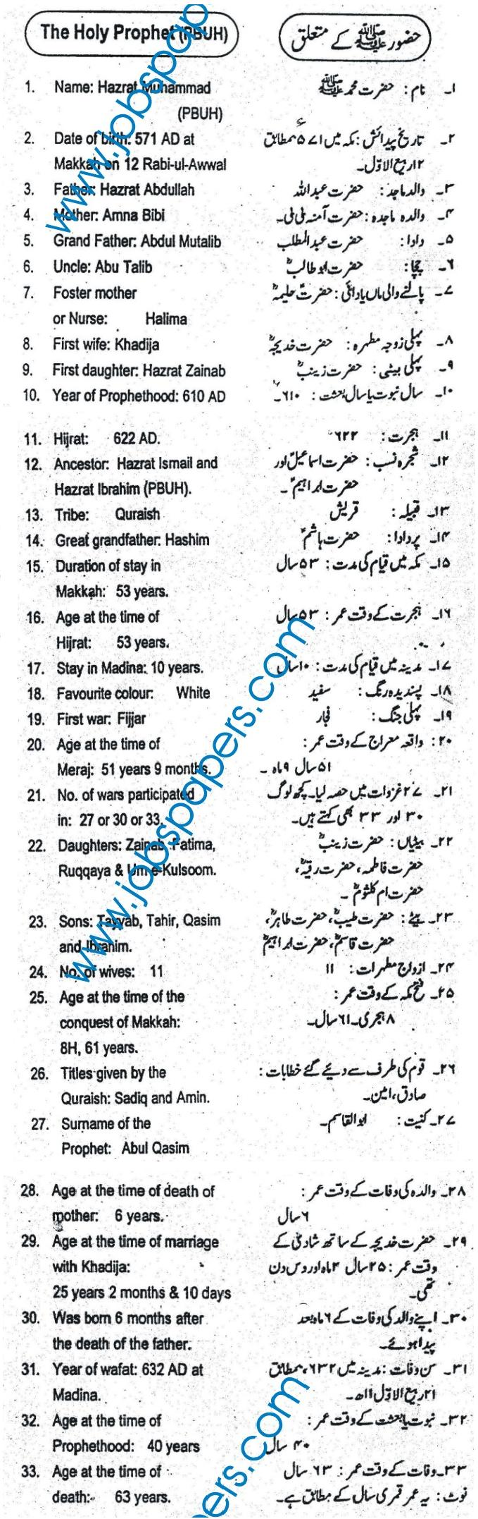 essay about hazrat muhammad pbuh Open document below is an essay on islam and the prophet mohammad (pbuh) from anti essays, your source for research papers, essays, and term paper examples.